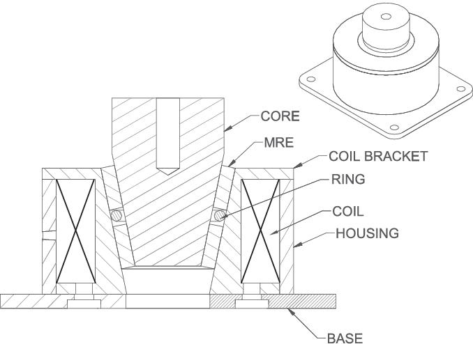 Schematic of the magnetorheological elastomer seat