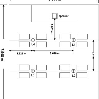 Schematic drawing of classroom 3A and showing of listening