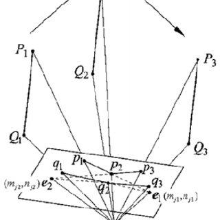 (PDF) Improved camera calibration method based on