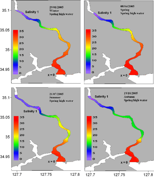 small resolution of horizontal bottom salinity distribution at high water during spring tide for each season during 2005