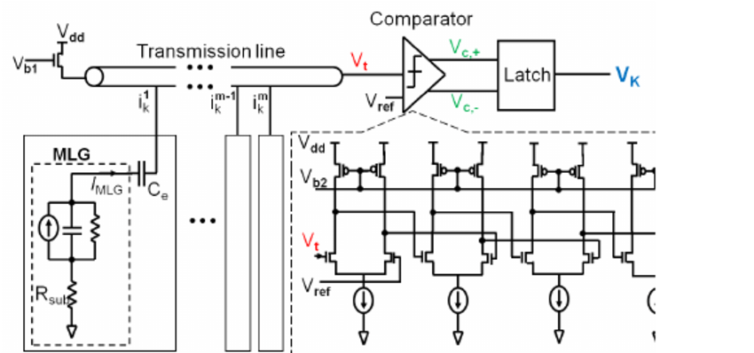 Circuit schematic for performance evaluation of spintronic