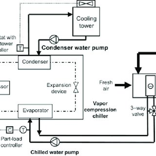 8. Schematic diagram of heating, ventilating, and air