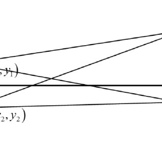 Degree of polarization (contour graph) and the