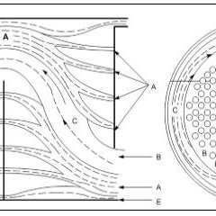 Diagram of mass flows for U-Tubes heat exchanger
