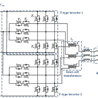 Modulation methods for 3LT 2 inverters: (a) one T-type