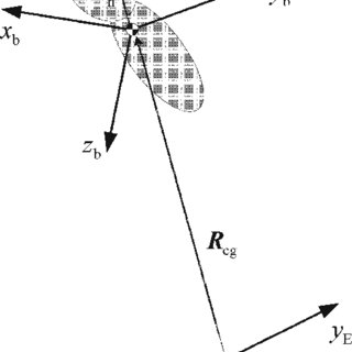 (PDF) Dynamic flight stability of hovering model insects