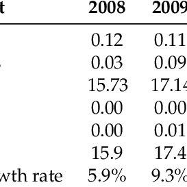 (PDF) A Review on the Valorization of Macroalgal Wastes