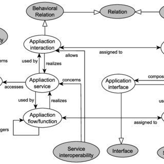 Example System Infrastructure Diagram, a mixture of