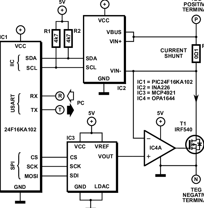 Schematic diagram of the DAQ module, showing digital