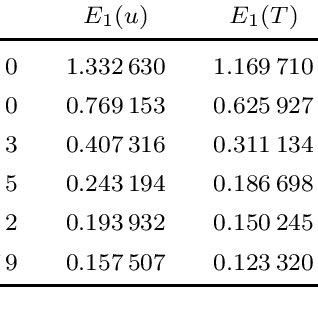 (PDF) Adaptive least squares Galerkin/Petrov finite