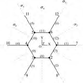 (PDF) Generalized Eigenvalue Analysis of Symmetric