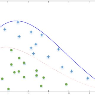 (PDF) Monte Carlo Methods and Their Applications in Big