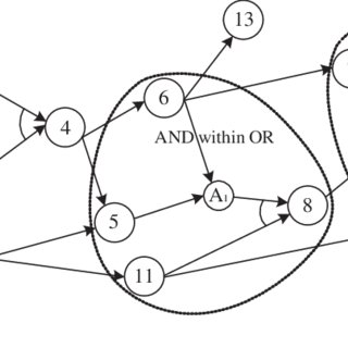 (PDF) An improved gravitational search algorithm for
