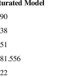 (PDF) triangular-law-of-students-mathematics-interest-in