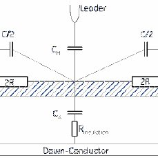 (PDF) Conductive Surface Layer on Wind Turbine Blade as