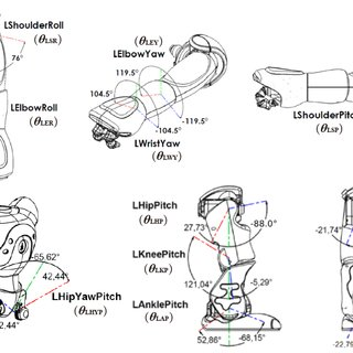 Upper-and lower-limb joints and joint angles of the Nao