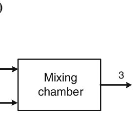 Example of the calculation of the power loss for a