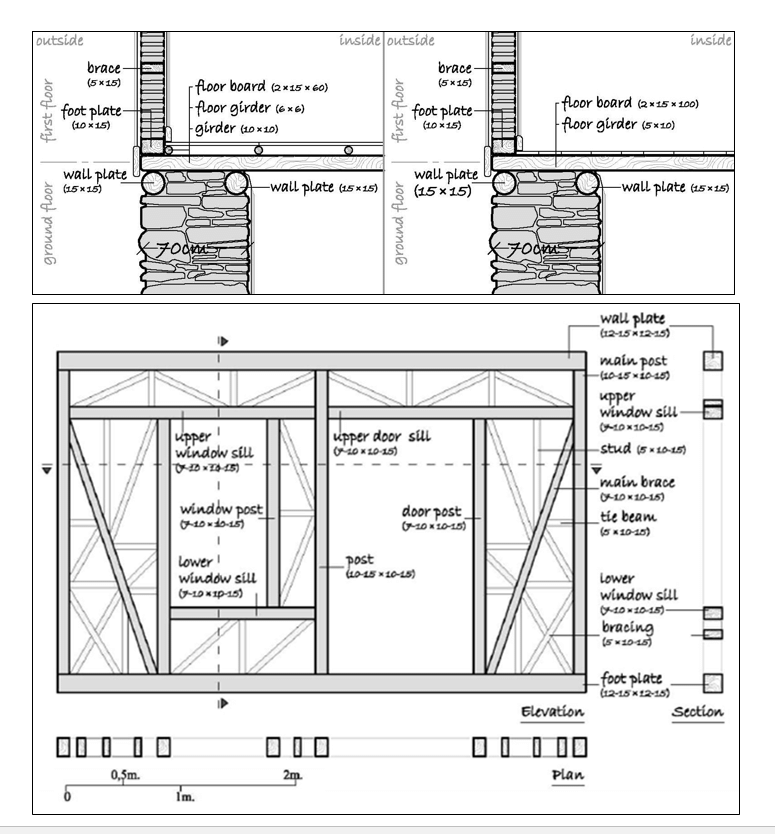 (Top) Schematic drawing of the detailing between masonry