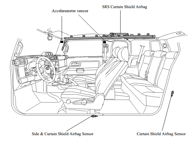 Schematic representation of an airbag assembly system of a