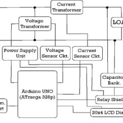 Control Wiring Diagram Of Apfc Panel 2007 Dodge Caliber Horn Pdf Automated Power Factor Correction And Energy Monitoring System Block The