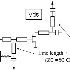(PDF) A 76 GHz GaN-on-Silicon Power Amplifier for
