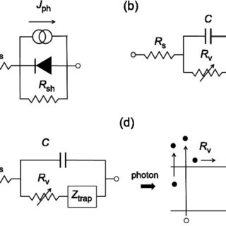 (PDF) Simple characterization of electronic processes in