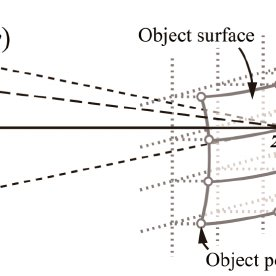 Pendant Wiring Diagram Pendant Controllers Diagram Wiring