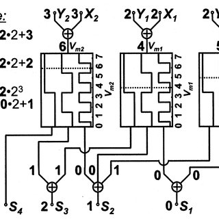 The circuit diagram of the 3-bit ADC in Fig. 11. Depletion