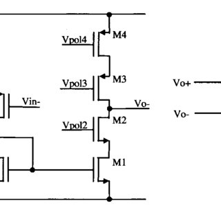 Typical correlated double-sampling circuit including DDS