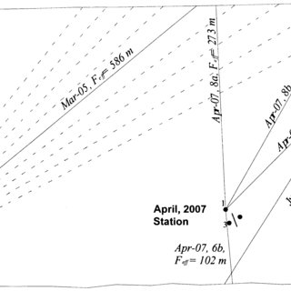 (PDF) Technical Note: Predicting Wind-Driven Waves in