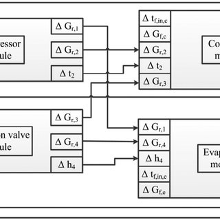 (PDF) A state-space dynamic model for vapor compression