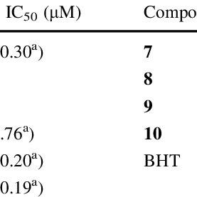 Multipass extrusion of polypropylene samples containing a
