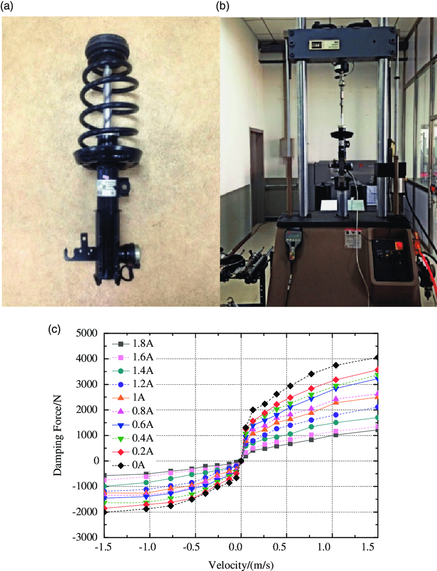 hight resolution of  a image of strut with cdc damper and coil spring b