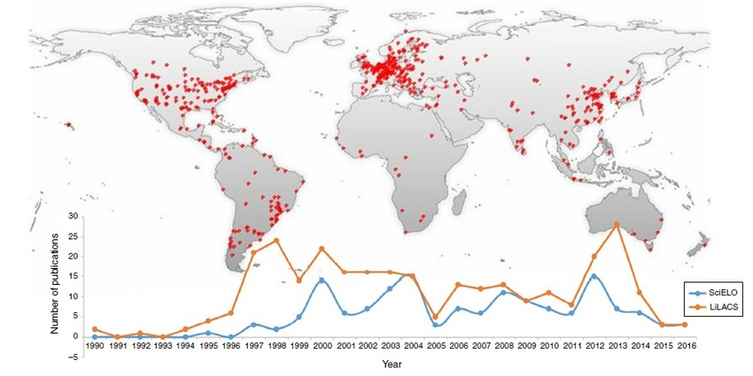 World distribution of hantavirus research in PubMed/Medline and ...