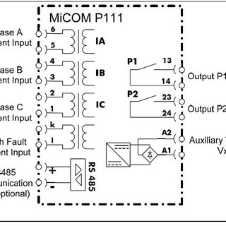 (PDF) RETROFIT OF AN ELECTROMECHANICAL RELAY WITH A