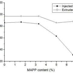 Cmp Lab Diagram Sky Hd Box Wiring Result Diagrams Figura 3 Diagrama Ortep De La Estructura Rayos X Electrolyte
