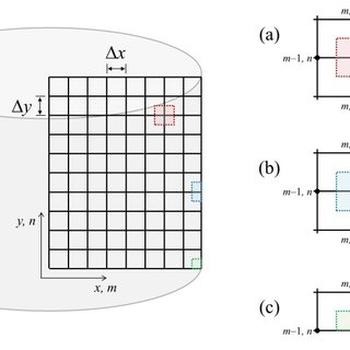 (PDF) Prediction of Heat-treatment Time of Black Pine Log