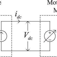 (PDF) Medium-Voltage Vector Control Induction Motor Drive