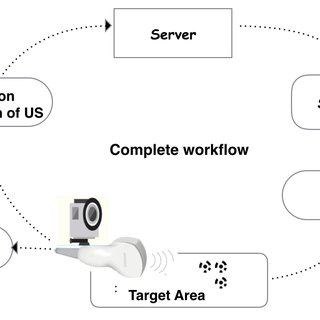 (PDF) Advanced Inside-Out tracking approach for real-time