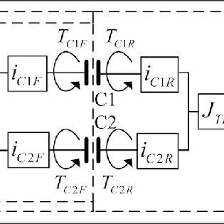 Power-on upshift control process of an EV. C1, clutch 1