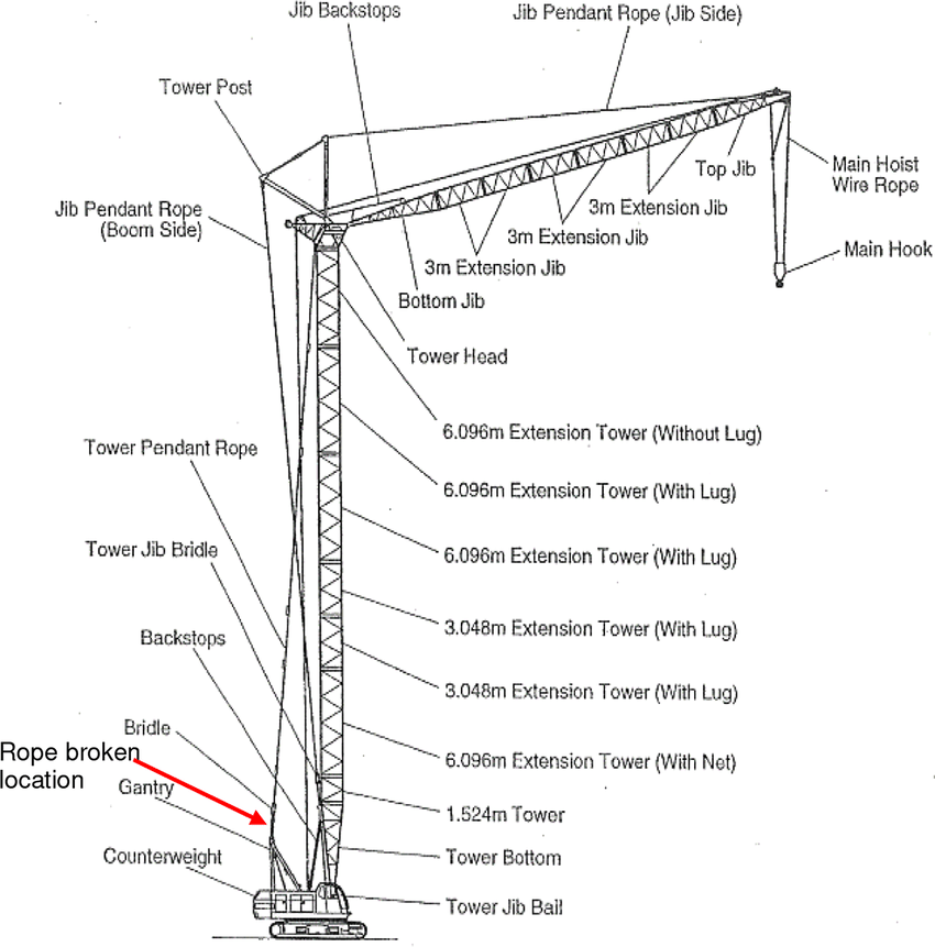 General configuration of the crawler crane (Sumitomo