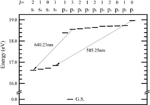 neon atom diagram mercury quicksilver throttle control simplified energy level of atomic download