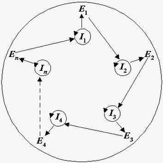 (PDF) Calabi-Yau Manifolds in Biology and Biological
