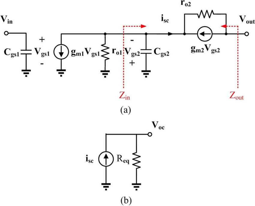 (a) Small-signal equivalent circuit of cascode amplifier