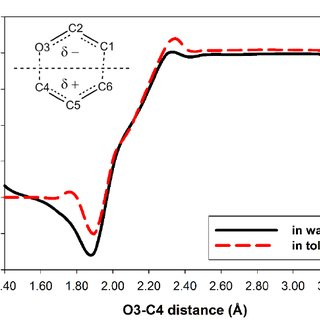 Figure S4. The (pseudo-)chirality of C6 atom of the