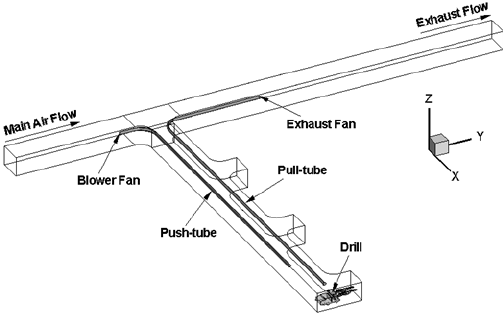 Schematic of drill jumbo drilling operation in dead-end