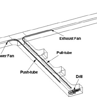 Schematic of LHD mucking operation in dead-end entry with