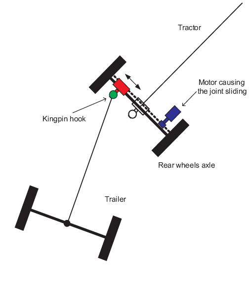 Tractor-trailer system with kingpin sliding mechanism