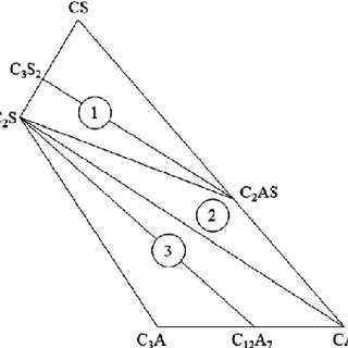 (PDF) A Comprehensive Static Model of an Iron Bath