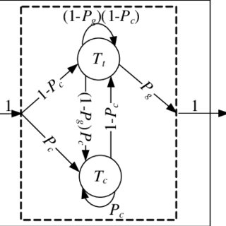 The impact of real modem characteristics on the collision